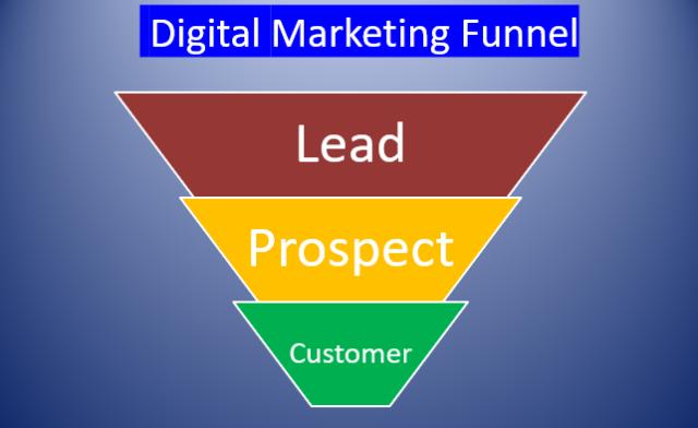funnel-digital-marketing-digital-subho